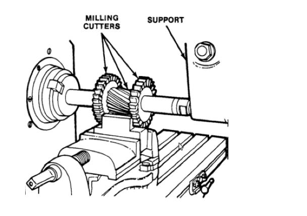 Milling Operation Image