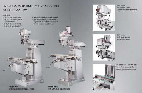 Milling Machines and operations